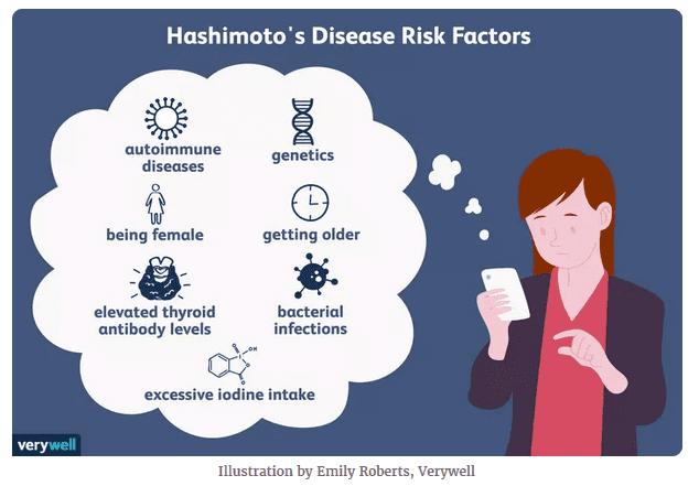 hashimoto disease risk factors